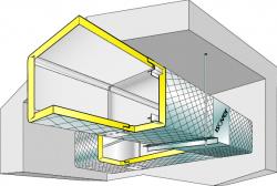 Schéma des conduits autoporteurs - CLIMAVER®